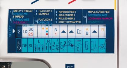 Elna 745 Serger Program Display Panel
